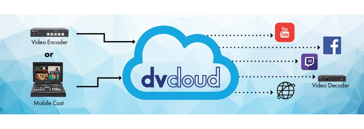 Datavideo introducing dvCloud, streaming made easy