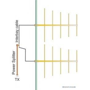 FM Antennas - Directional