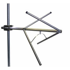 FM antennas - Omni directional